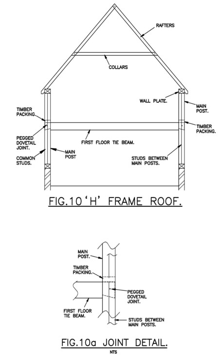 187 Roof Spread And How To Resist It G C Robertson