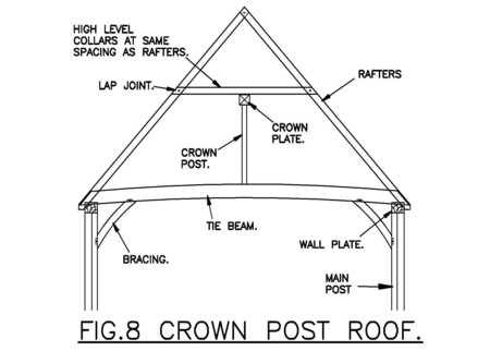 Roof Spread And How To Resist It G C Robertson Associates Ltd